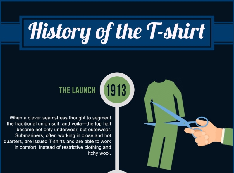 History-of-the-T-shirt_short